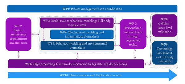 workplan2